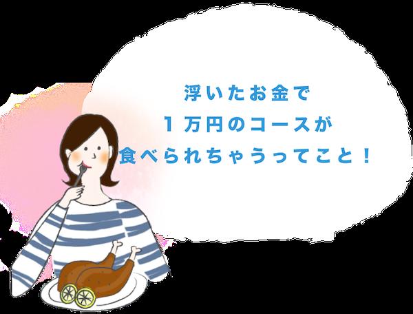 浮いたお金で1万円のコースが食べられちゃうってこと!