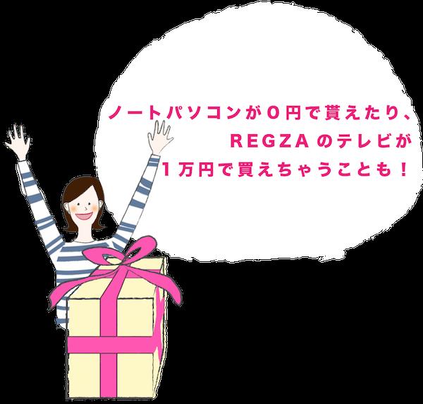 ノートパソコンが0円で貰えたり、REGZAのテレビが1万円で買えちゃうことも!
