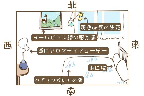 img_fusui_kekkon_91